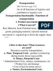 Module 7- Supply Chain Management