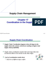 SC Co Ordination- Supply Chai Management