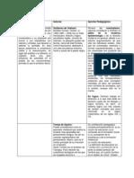 Copia de Cuadro de Ideas Pedagogicas