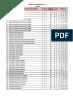Jadwal Monev PKM 2013
