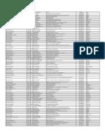 Liste Des Agences Agr s OCP CNIA