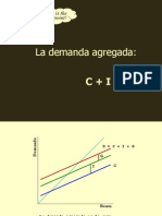 D=C+I+G
