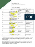 MIII-U4-Actividad Aplicacion correcta de acentuacion y puntuacon homonimas.doc