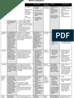 Articles-87929 Archivo PDF
