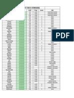 AC 2013 Wentzville Worker Schedule
