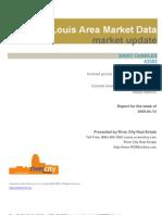 May 15, 2009 63303 St Charles, MO Housing Market Report