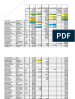 Classifica dei compensi 2012 di banchieri e assicuratori