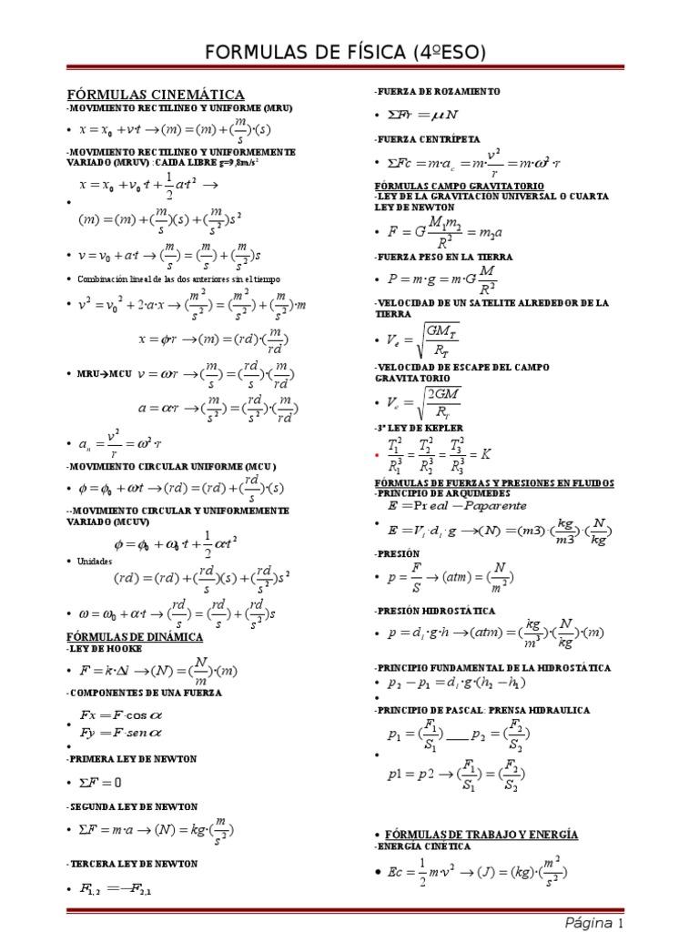 best Fisica Y Quimica 4 Eso Formulas Cinematica image collection