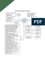MAPA CONCEPTUAL (DERECHO MERCANTIL).docx