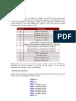 Códigos para CNC