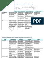 Michelle Reid, Budget Communication Plan