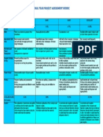 Final Year Project Assessment Rubric