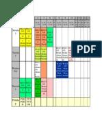 jadual k16