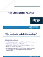Ex#3 Stakeholder Analysis Ppt