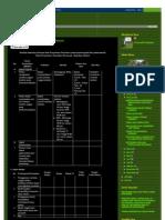 Instrument Evaluasi Penyuluhan Pertanian
