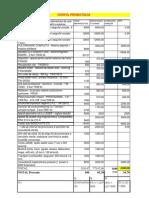 01__Plan de Afaceri Costul Proiectului