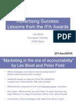 IPA Effeectiveness Analysis