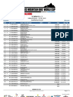 Andorra Women's Qualifying Results
