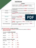 cdocumentsandsettingsuserdesktopblogpppointpprchemelectrolysis-090618091843-phpapp01