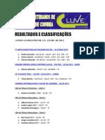 Boletim CLUVE 112 - Anexo - Resultados