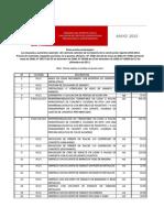 TABULADOR GDC REPARACIONES Y MANTENIMIENTO MAYO 2012.pdf