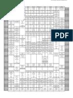 Pauta de Programación MTV de 26-07 al 04 de Agosto 2013.pdf