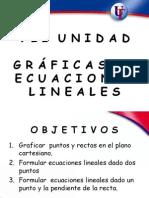 Graficas de Ecuaciones Lineales