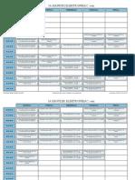 Jadwal Teknik Elektronika D3