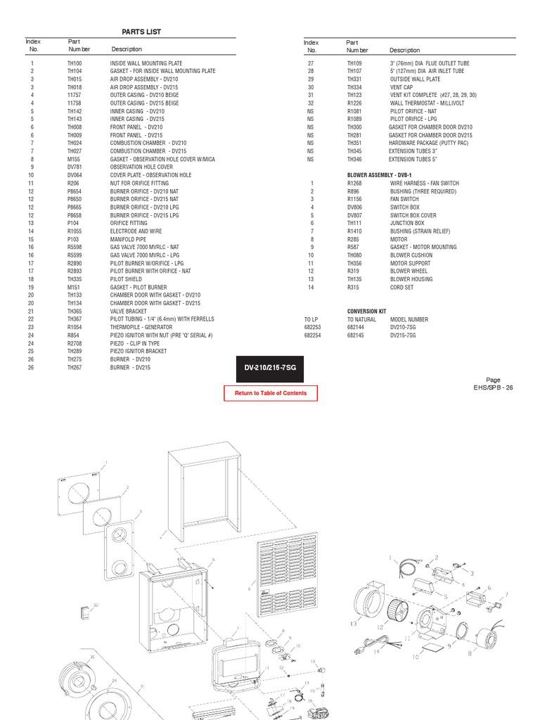 EMPIRE DIRECT VENT DV210, DV215, DV25, DV35   Thermostat   Pipe