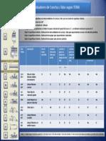 Intercambiadores de Concha y Tubo según TEMA.pptx