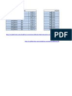 Datos Para La Evidencia de Aprendizaje - Copia