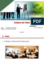 Trabajo 04 - 2013-06-08 Cadena de Valor