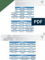 Mapa Curricular LicenciaturaAdminEmpresasTuristicas