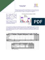 Informe Listeriosis Minsal 6 de Mayo 2009