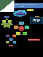 Mapa Conceptual 16 Fundamentos de Estructura Organizacional