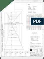 TDBFP Main Control Valve Setting