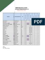 Manifesto Degli Studi Consulente Lavoro 121025