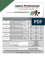 Escala Mínimos de Remuneracion 2013 (tecnologos)