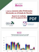 Cuarta encuesta para la elección de Gobernador en Morelos (junio 17 de 2013)