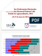 Encuesta Sobre Preferencias en El Distrito Electoral Federal 3 Del Estado de Aguascalientes (Mayo de 2012)