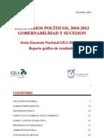 Sexta Encuesta Nacional GEA-IsA 2012 (Noviembre)