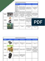 Trabajo de Elementos de Proteccion Personal. p (1)
