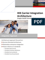 ORHIX Carrier Integration Architecture