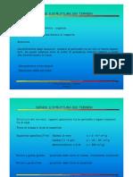 2_ Caratteristiche dei terreni.pdf
