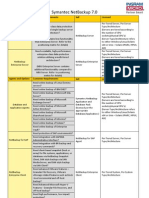NBU 7 licensing cheat sheet- 20-12.pdf