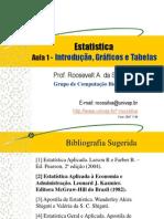 Estatística Descritiva - Gráficos e tabelas