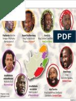 A who's who of SA's kings.