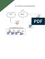 VoIP Gateway(PSTN e Operadora VoIP) Com Disc-OS
