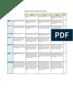 Matriz de evaluación para narrativa digital