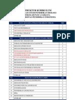Struktur Kurikulum Pendidikan Biologi s2 Sps Upi Bandung